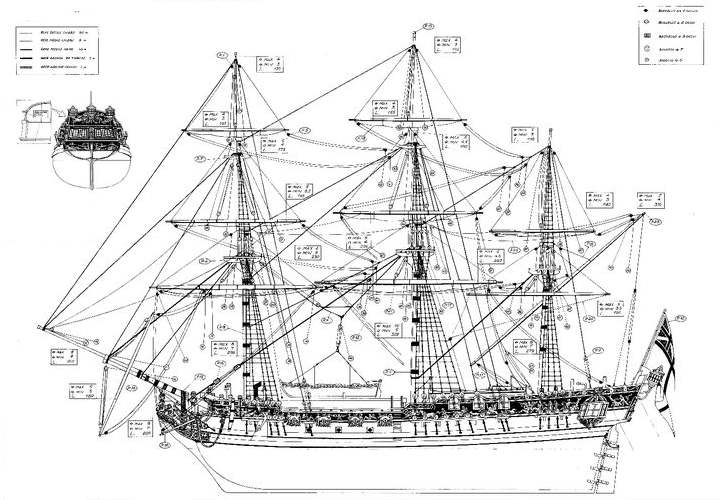 Uss Constitution Plans Historic Ships